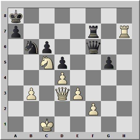 Как не растерять полученный перевес в шахматной партии? Точность и внимательность до конца!