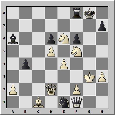 Шахматный урок типовых комбинаций: стреноженные кони и слоновые батареи