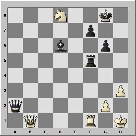 Шахматный урок типовых комбинаций: 1-я горизонталь, открытые линии и пленённый конь