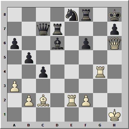 Шахматный урок типовых комбинаций: открытые линии и двойное перекрытие