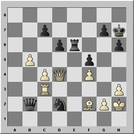 Шахматный урок типовых комбинаций: двойное перекрытие с завлечением