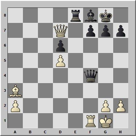 Шахматный урок защиты от одиннадцатого чемпиона мира по шахматам Роберта Фишера