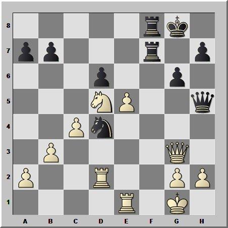Шахматный урок типовых комбинаций: слабость первой линии при атаке белого короля