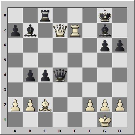 Шахматный урок типовых комбинаций: атака по слабым полям