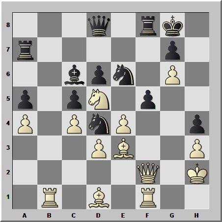 """Шахматный урок типовых комбинаций: комбинация """"на отвлечение"""" от шестого чемпиона мира по шахматам Михаила Ботвинника"""