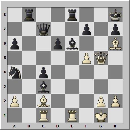 Шахматный урок типовых комбинаций: горизонтально-вертикальное перекрытие при прямой атаке на короля противника