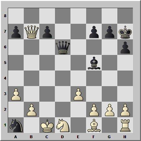 """Шахматный урок типовых комбинаций: разница между """"завлечением"""" и """"отвлечением"""""""