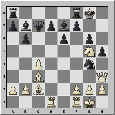 Шахматный урок типовых комбинаций: важность и значимость вступительного хода