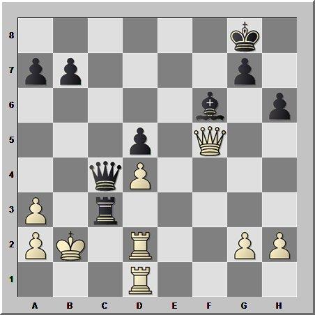 Музей шахмат: комбинация от второго чемпиона мира по шахматам Эмануила Ласкера