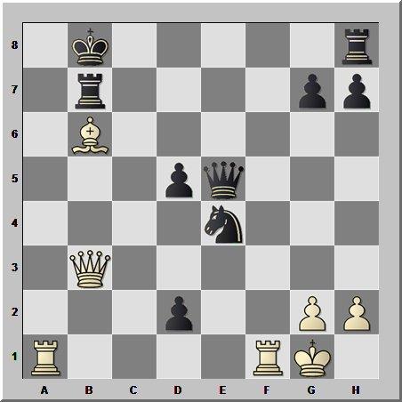 """Шахматная комбинация, которая осталась """"за кадром"""""""