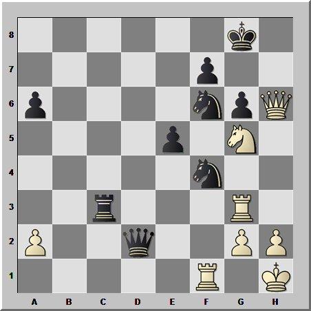 Шахматный урок типовых позиций: контршансы при взаимной атаке