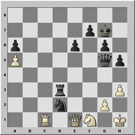 Соперник прижат к борту, но шахматы — не хоккей...