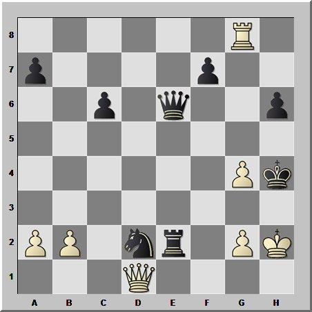 Шахматный урок типовых комбинаций: завлечение и снятие связки