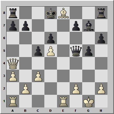 Шахматный урок типовых позиций: пленённая фигура и нерокированный король