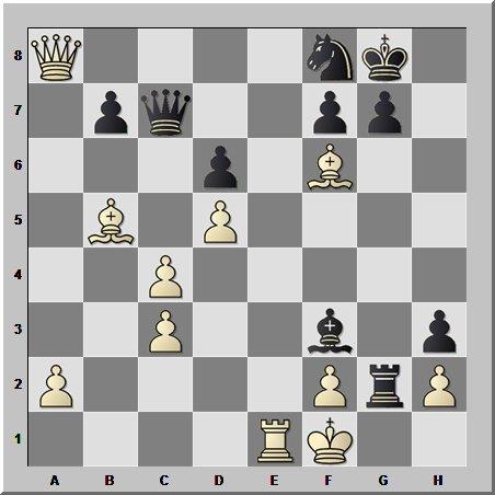 Шахматный урок типовых комбинаций: безопасность собственного короля превыше всего