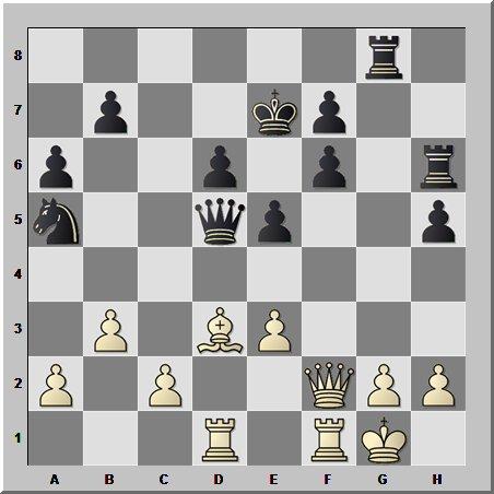 Шахматный урок типовых позиций: фигурная игра по линиям разного состояния