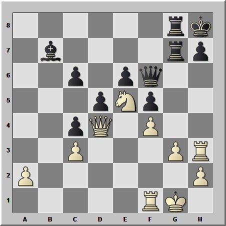 Шахматный урок типовых позиций: скрытая двойная связка по большой диагонали