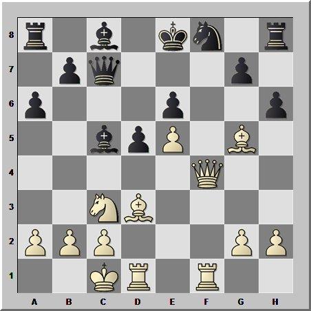 Шахматные дебюты: «Сицилианская защита» от кудесника шахмат Михаила Таля