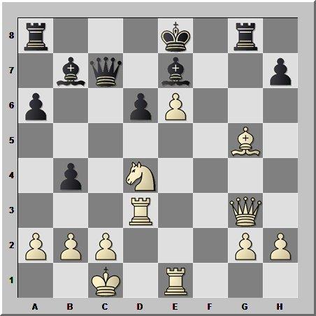 Шахматный урок типовых комбинаций: головоломная комбинация от Михаила Таля