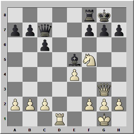 Виртуальный музей шахмат: элегантная комбинация от Хосе Рауля Капабланки