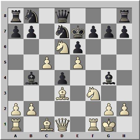 Шахматные дебюты: обилие жертв и счётных вариантов от Михаила Таля