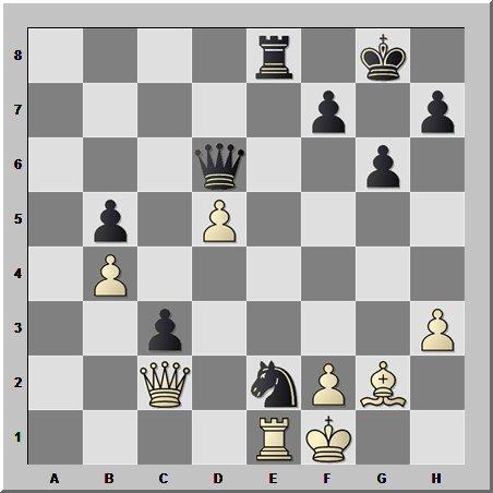 Шахматная комбинация от пионера-шахматиста Льва Полугаевского