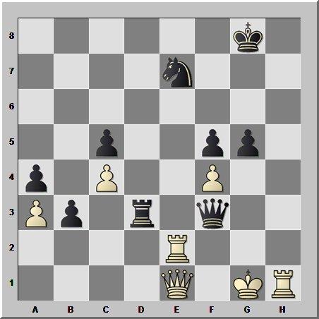 Шахматный урок типовых комбинаций: защита нападением при полностью прижатых фигурах