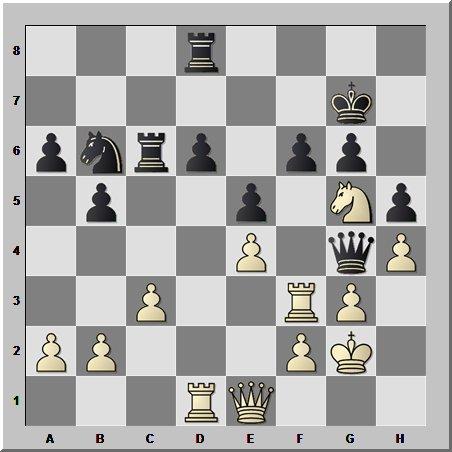 Шахматный урок типовых комбинаций: какими фигурами лучше всего вскрывать королевскую крепость