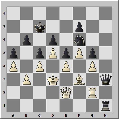 Шахматные окончания: уроки эндшпиля от Хосе Рауля Капабланки