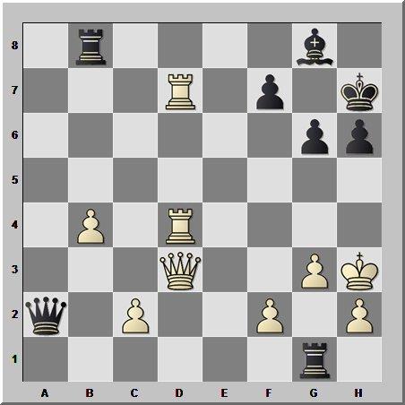 Интересная фигурная игра в шахматной авторской позиции-фантазии