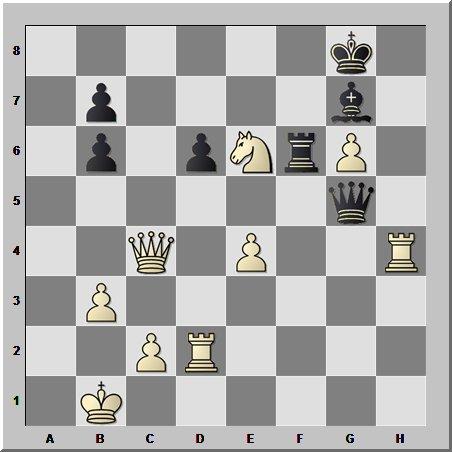 Взаимная атака в шахматах на разных флангах. Кто быстрее?