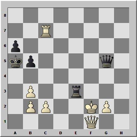 Виртуальный музей шахмат: фигурная игра эндшпиле от мастеров прошлого