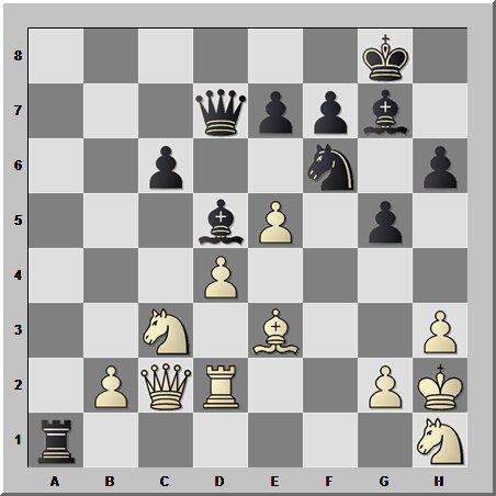 Урок шахматной тактики: атака на короля противника, игнорируя нападение на собственные фигуры