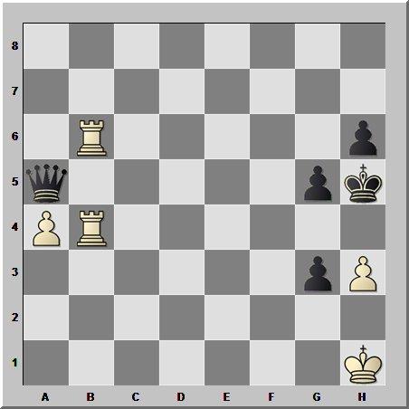 Шахматные окончания: ферзь против двух ладей и отдалённой проходной