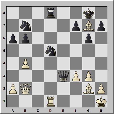 Шахматный урок типовых позиций: противостояние двух коней против двух слонов