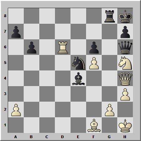 Шахматный урок типовых комбинаций: открытая линия, завлечение и перегрузка