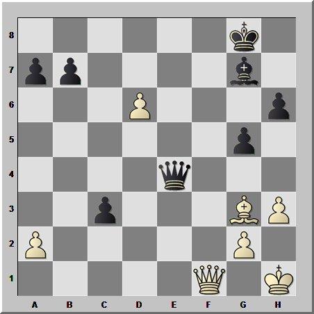 Шахматный урок типовых позиций: противостояние двух проходных при поддержке слонов и ферзей