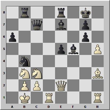 История шахмат: два чемпиона мира играют в блиц