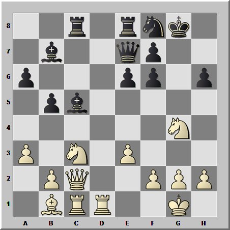 Шахматный урок типовых комбинаций: захват диагоналей, вертикалей и прочих линий