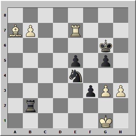 Шахматные окончания: борьба с проходной за ход до её превращения