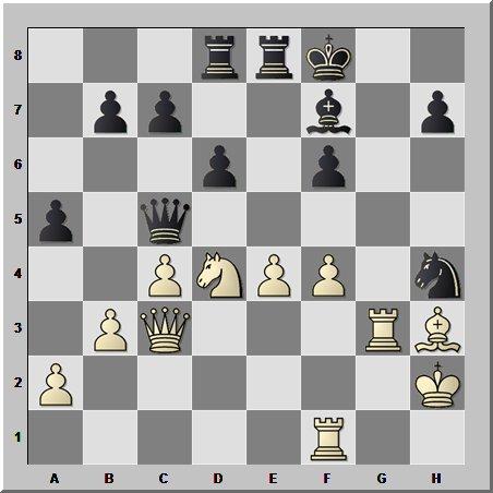 Шахматный урок типовых позиций: планомерная и поэтапная осада королевской крепости