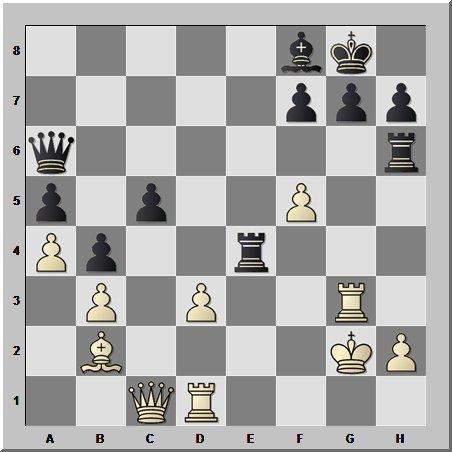Шахматная головоломка: противостояние тяжёлых фигур и королей