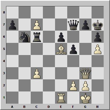 Несколько условий для выигрыша у Магнуса Карлсена