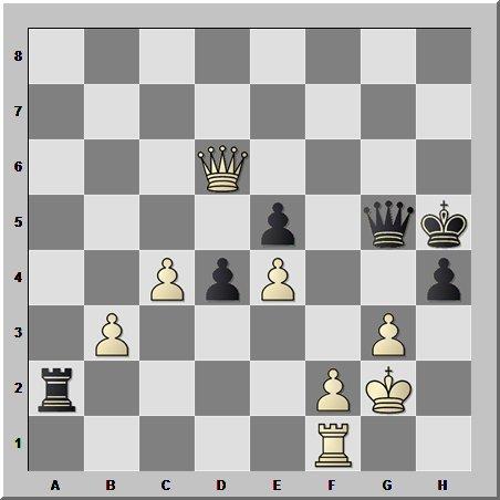 Шахматные окончания: тонкая игра королей и тяжёлых фигур