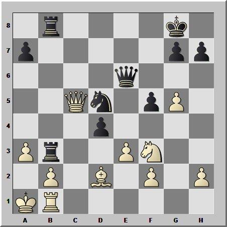 Шахматные шедевры в мировой классике: Гельфанд-Крамник, атака на замурованного короля