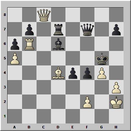 Шахматные шедевры оставшиеся  за кадром : Непомнящий-Вашье-Лаграв, атака на  атакующего  короля