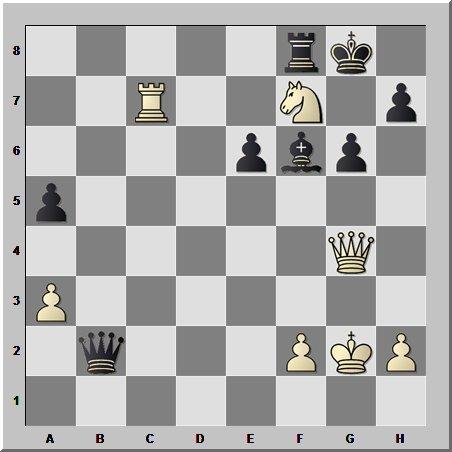 Шахматные шедевры оставшиеся  за кадром : Бологан-Рублевский, проблема  отравленного  коня