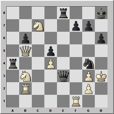 Шахматный урок типовых комбинаций: трудность вступительного хода в стандартной позиции