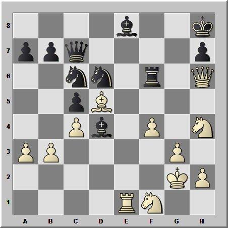 Шахматный урок типовых комбинаций: многофигурная атака короля противника