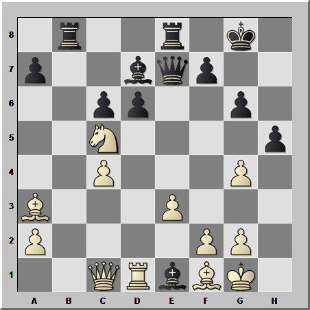 Симпатичная шахматная комбинация при взаимной сложной многофигурной атаке